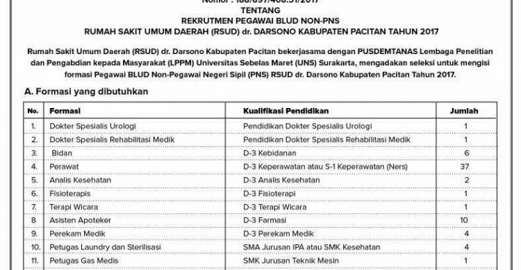 Rekrutmen Pegawai Non-PNS RSUD dr. Darsono Kabupaten Pacitan